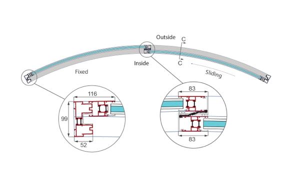 Curved Doors Technical Details Door Arrangement Options